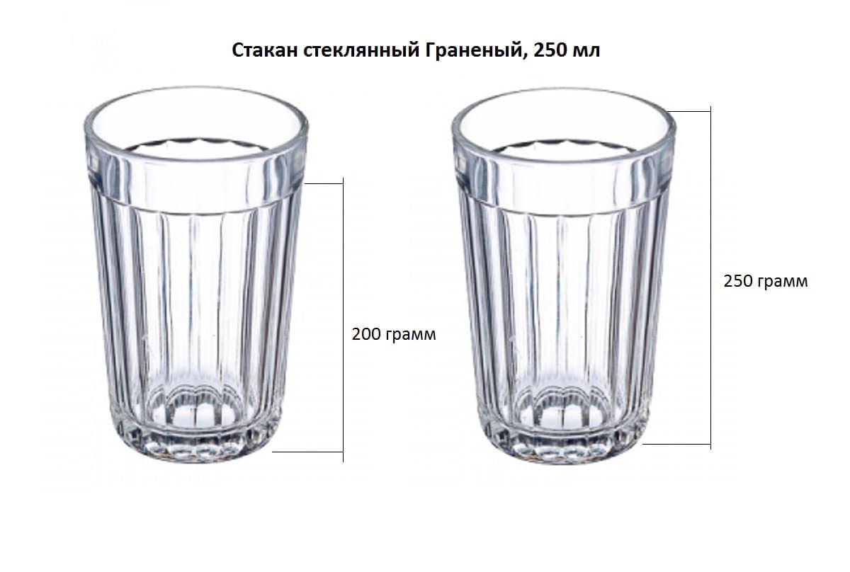 Граненый стакан сколько грамм
