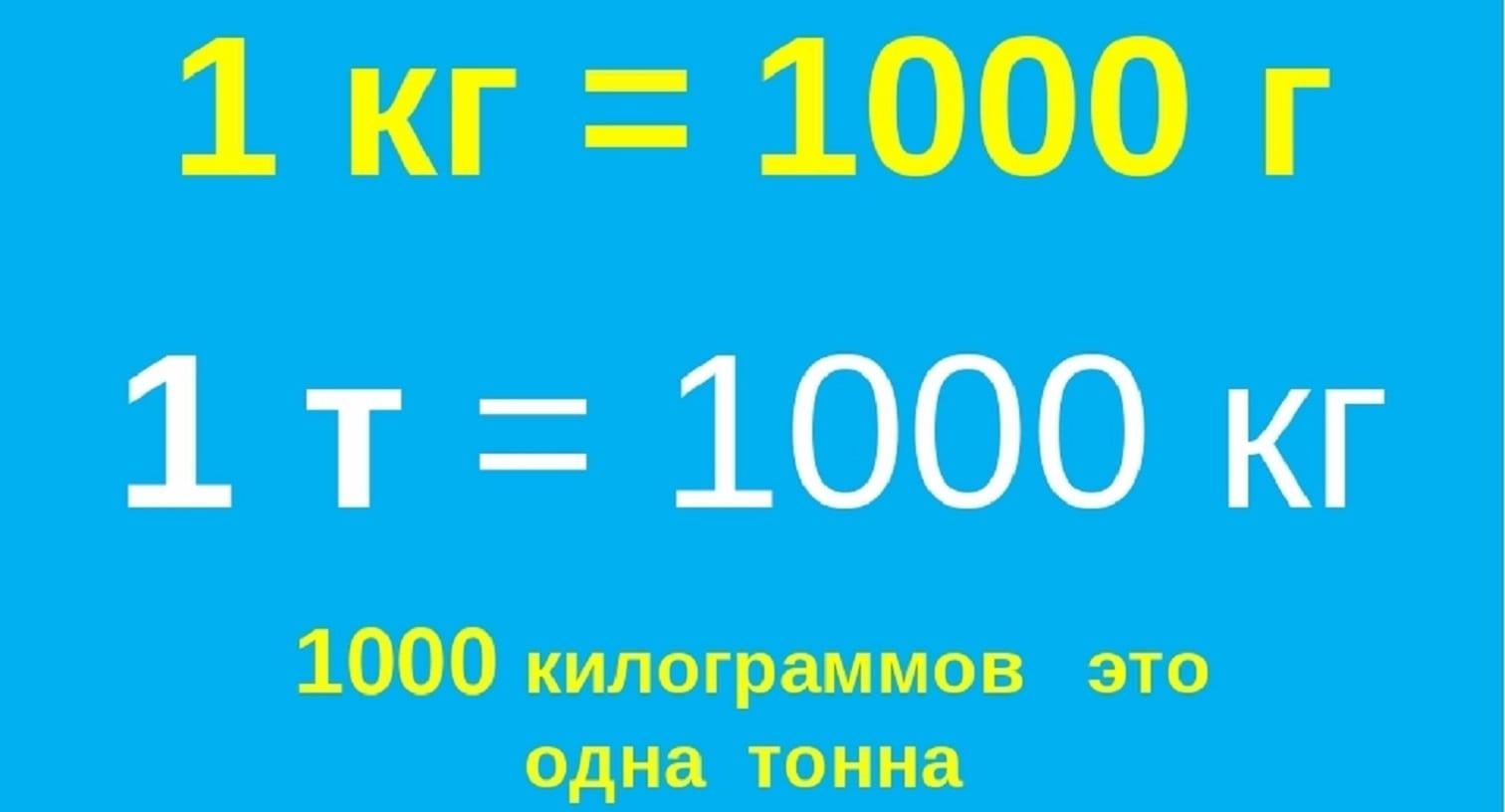 Сколько грамм в кг (в 1 килограмме)